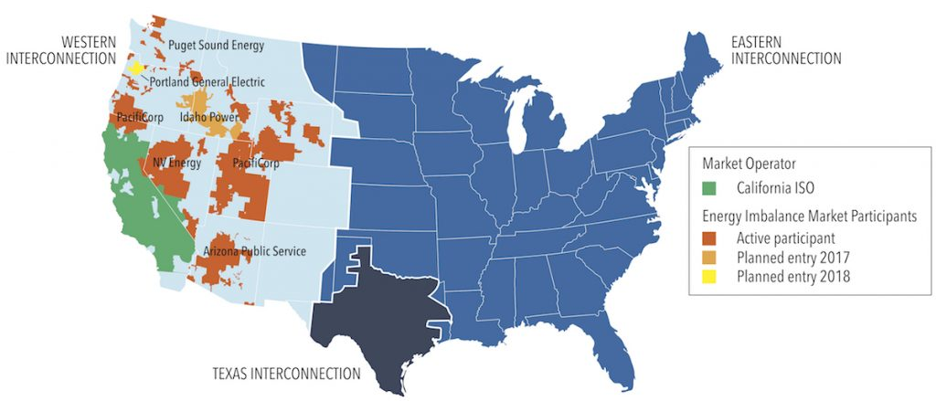 Three grids, known as interconnections, cover the continental United States. Within the Western Interconnection, utilities are gradually joining the Regional Energy Imbalance Market under the California Independent Service Operator, making energy exchanges more efficient. Data from CAISO.